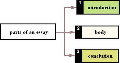 The origin of research paper
